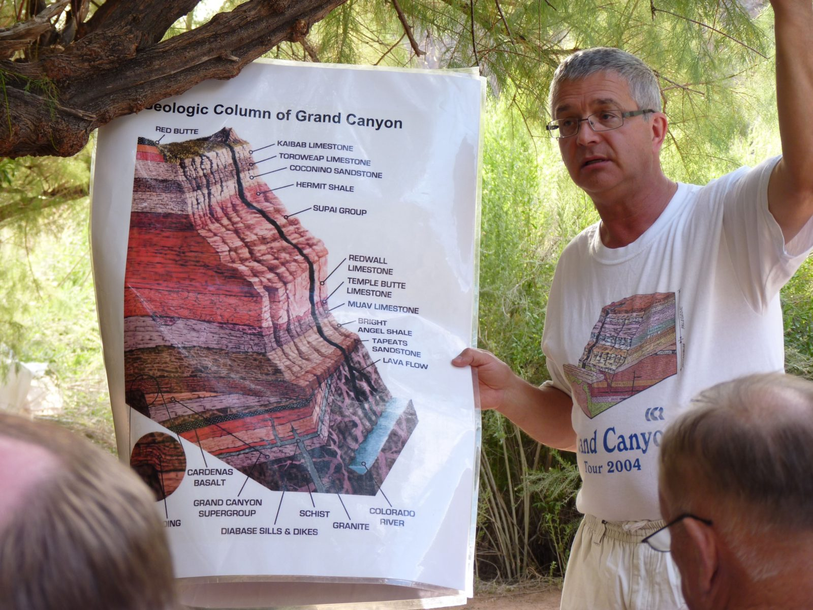 Granite camp-Andrew's Lecture on Radio Isotope Dating
